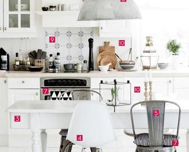 Get the look | 10 idées déco pour une jolie cuisine scandinave