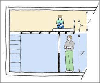 La mezzanine dans votre d co - Fabriquer une mezzanine lit ...