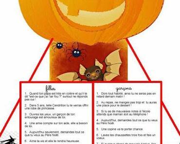 Jeu pour Halloween, fabriquer un oracle : le fortune Jack O'Lanterne